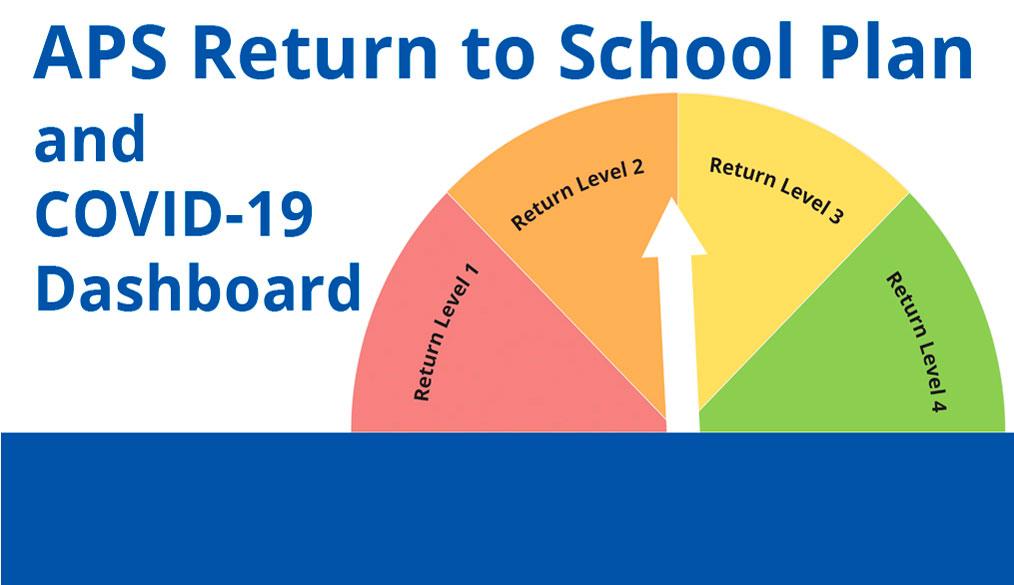 Return to School – COVID Dashboard